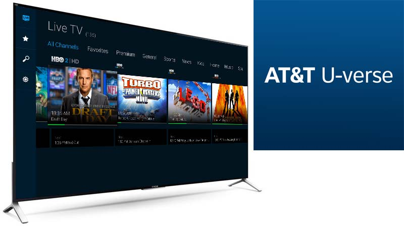 AT&T U-verse app released for Amazon Fire TV and Fire TV