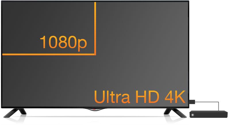 1080p 60hz vs 1080p 24hz