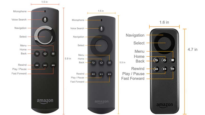 List of all Fire TV and Fire TV Stick Remote and Game