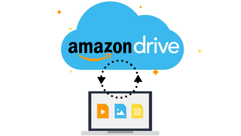 Amazon Cloud Drive adds new native Dropbox-like sync feature | AFTVnews
